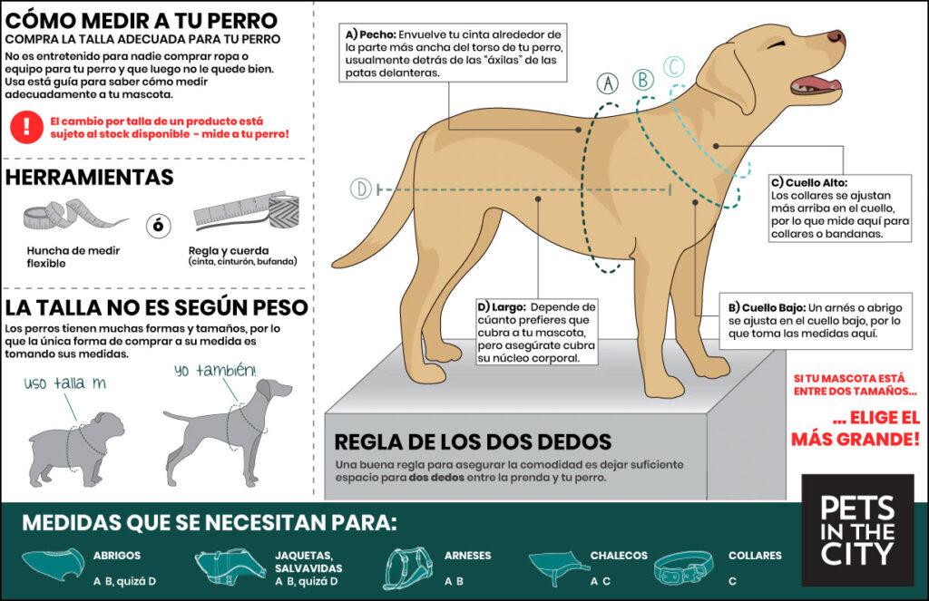 Como medir a tu mascota